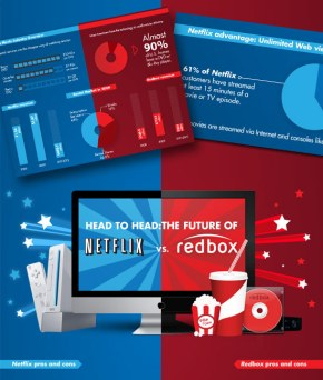 gen_netflix-redbox-infographic