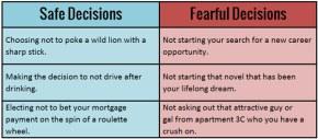 Safe-or-Feaurful